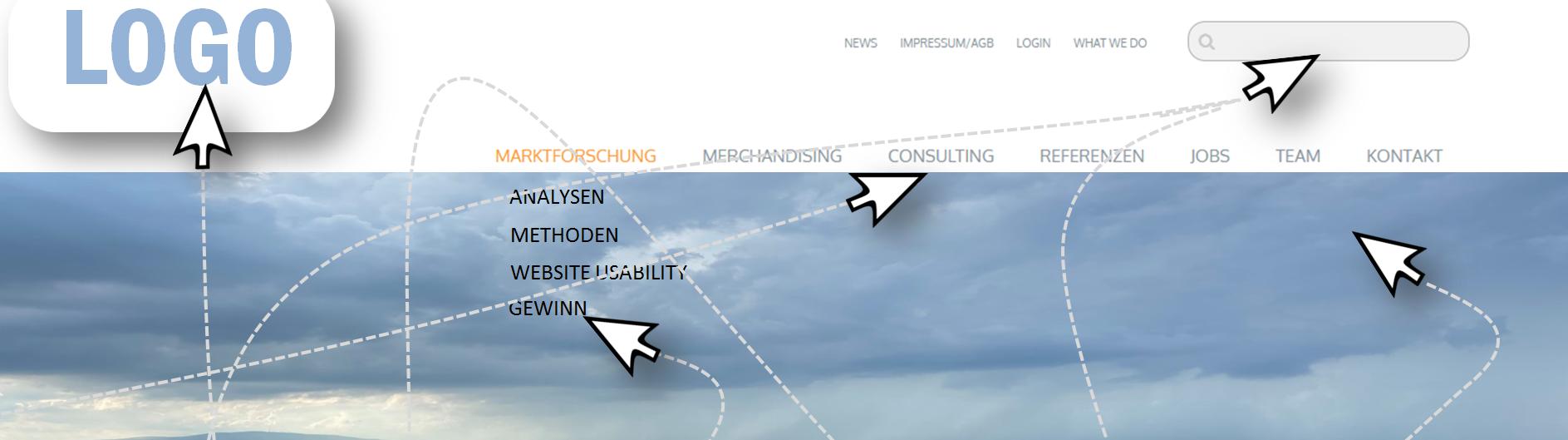 Website usability marktforschung mresearch österreich austria