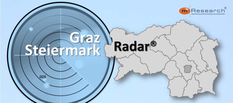 Graz radar steiermark radar mehrthemenumfrage Omnibusumfrage Omnibusbefragung Österreich austria mresearch