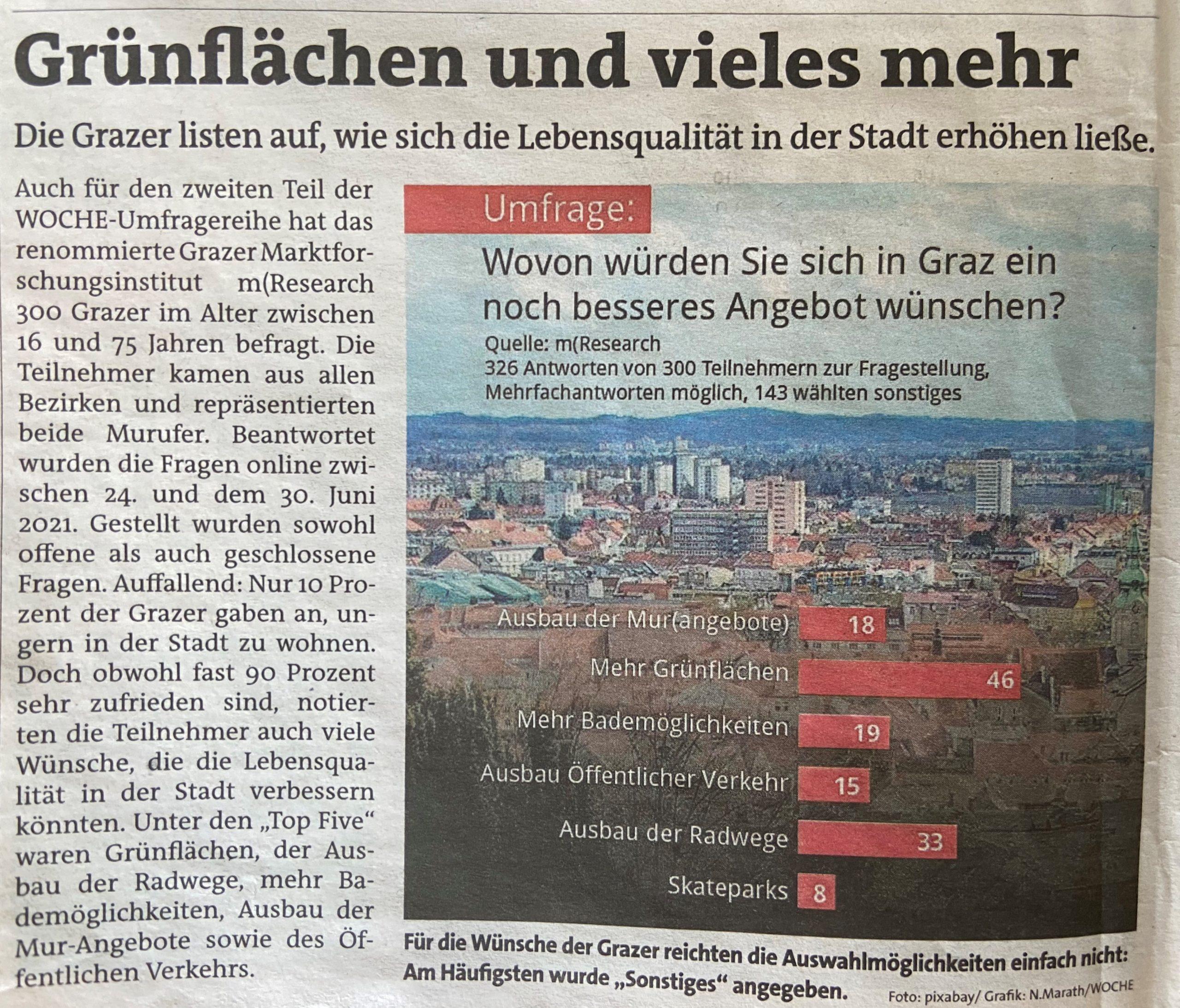 Graz Umfrage mresearch Lebensqualität