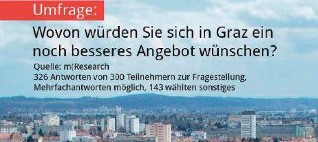 Umfrage Graz Wünsche Verkehr Grünraum mresearch