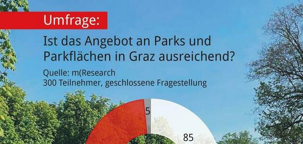 Parkanlagen Graz Umfrage mresearch
